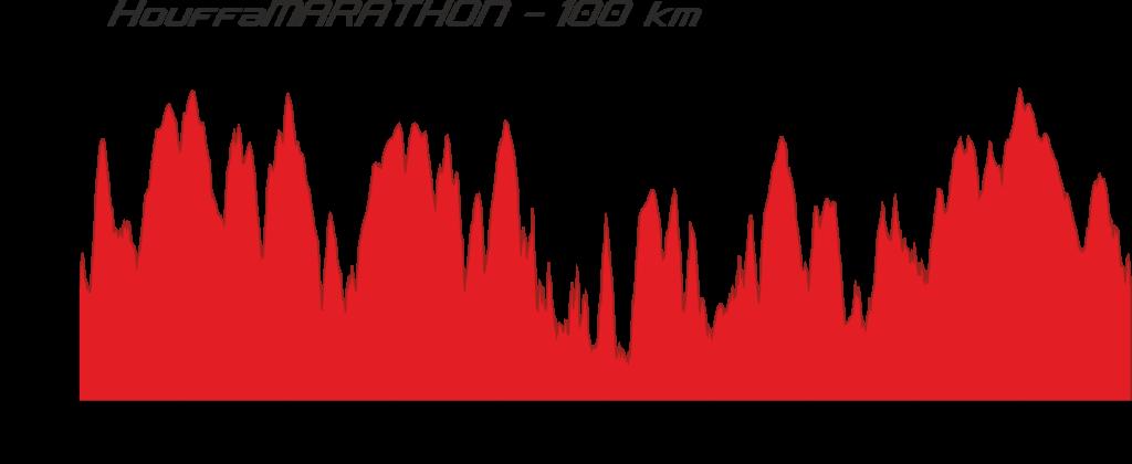 profiel-houffamarathon-100-km