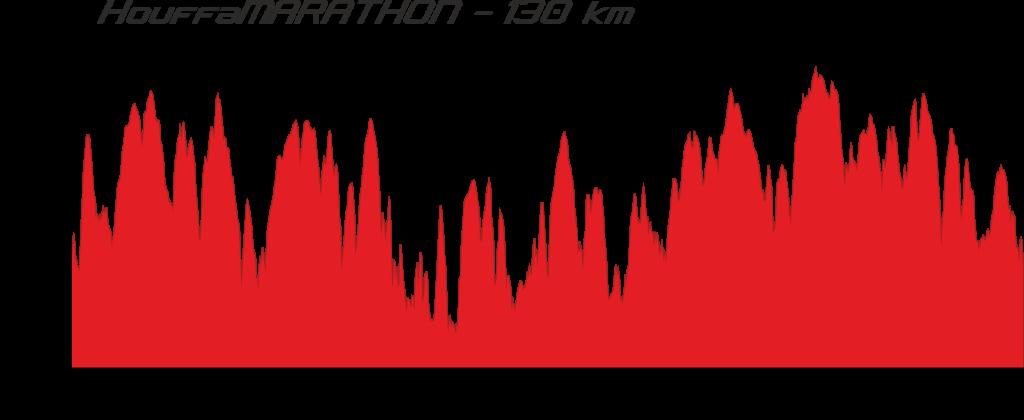 profiel-houffamarathon-130-km