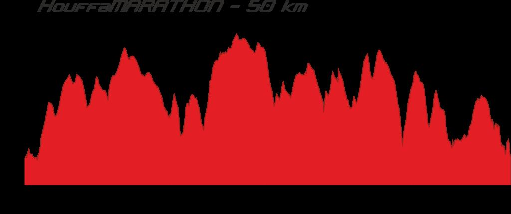 profiel-houffamarathon-50-km