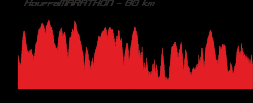 profiel-houffamarathon-80-km